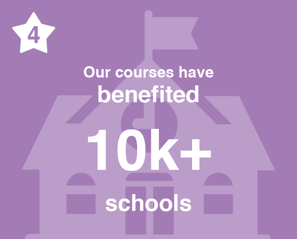 Number 4. Our courses have benefited 10 thousand plus schools.
