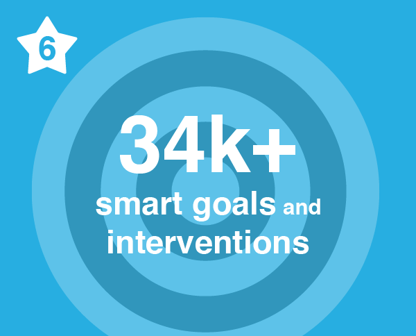 Number 6. 34 thousand plus smart goals and interventions.